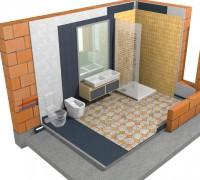Hidroizolarea corecta a unei camere de baie