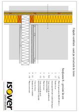 Casa pe structura de lemn - Fatada ventilata ISOVER