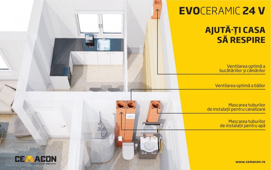 Pagina 1 - Caramida pentru canale de ventilatie CEMACON EVOCERAMIC EC 24 V Catalog, brosura Romana...