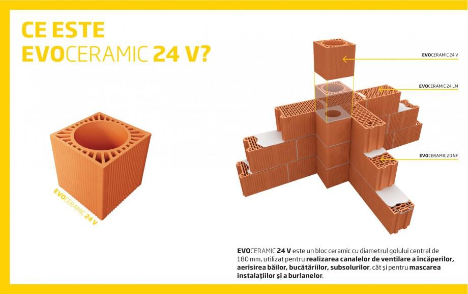 Pagina 2 - Caramida pentru canale de ventilatie CEMACON EVOCERAMIC EC 24 V Catalog, brosura Romana...