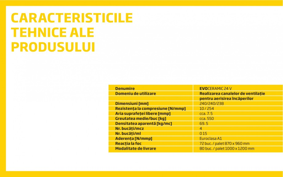 Pagina 4 - Caramida pentru canale de ventilatie CEMACON EVOCERAMIC EC 24 V Catalog, brosura Romana