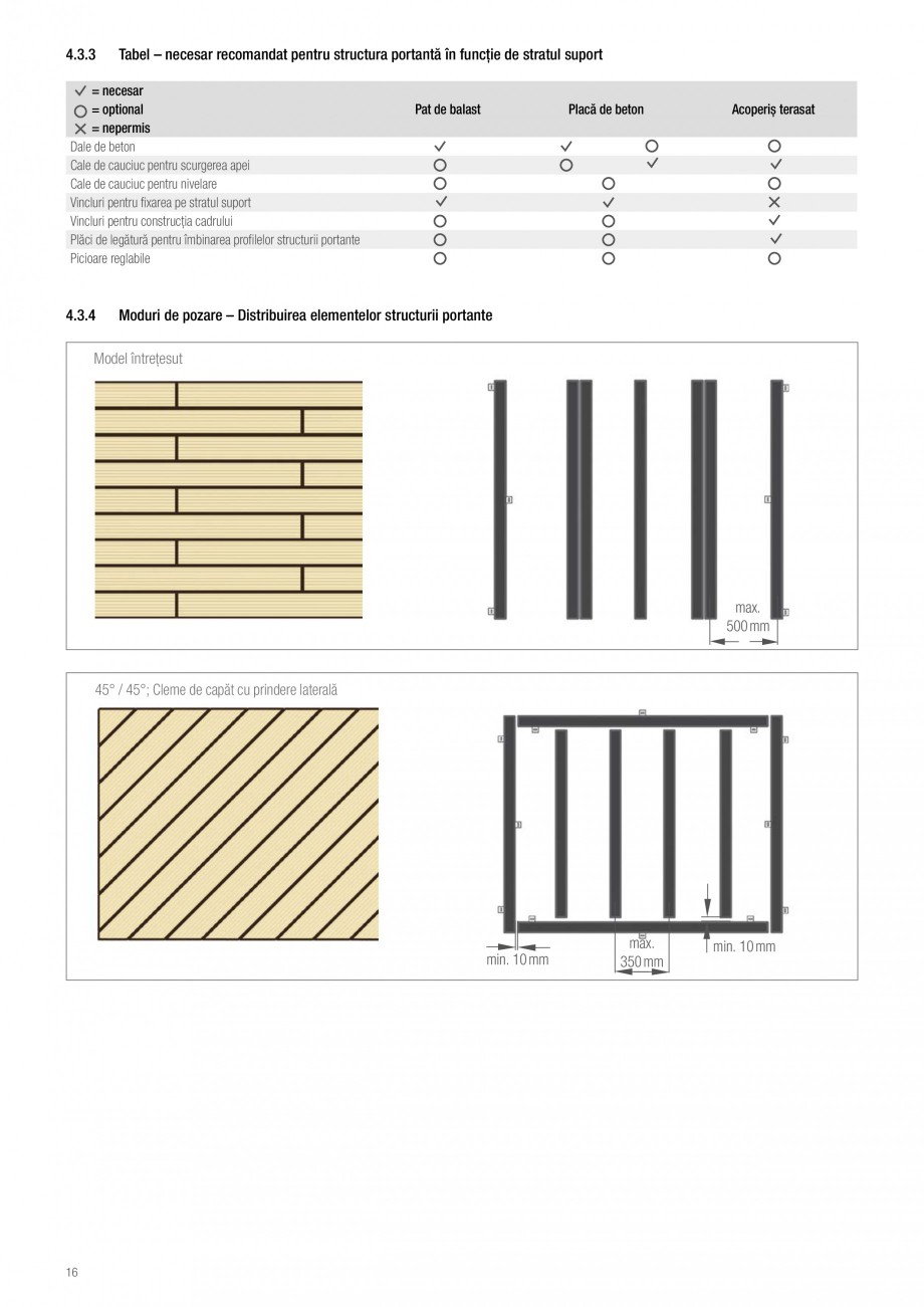 Instructiuni montaj, utilizare Sistemul de pavare terase RELAZZO Deck, RELAZZO Rhombus, RELAZZO Screen REHAU Decking compozit tip WPC pentru pavaje terase, pardoseli piscine - RELAZZO REHAU POLYMER ură portantă se realizează un cadru cu ajutorul vinclurilor și a plăcilor de legătură, cu... - Pagina 17