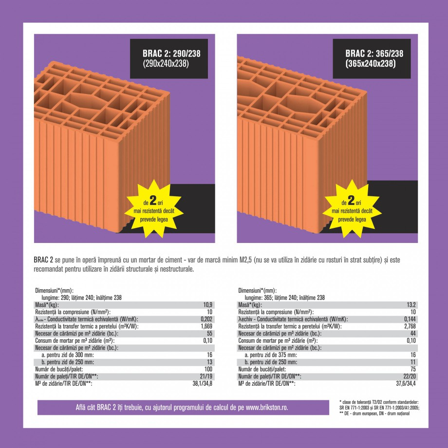 Pagina 3 - Caramida BRAC BRIKSTON Brac 290/238, Brac 365/238 Catalog, brosura Romana