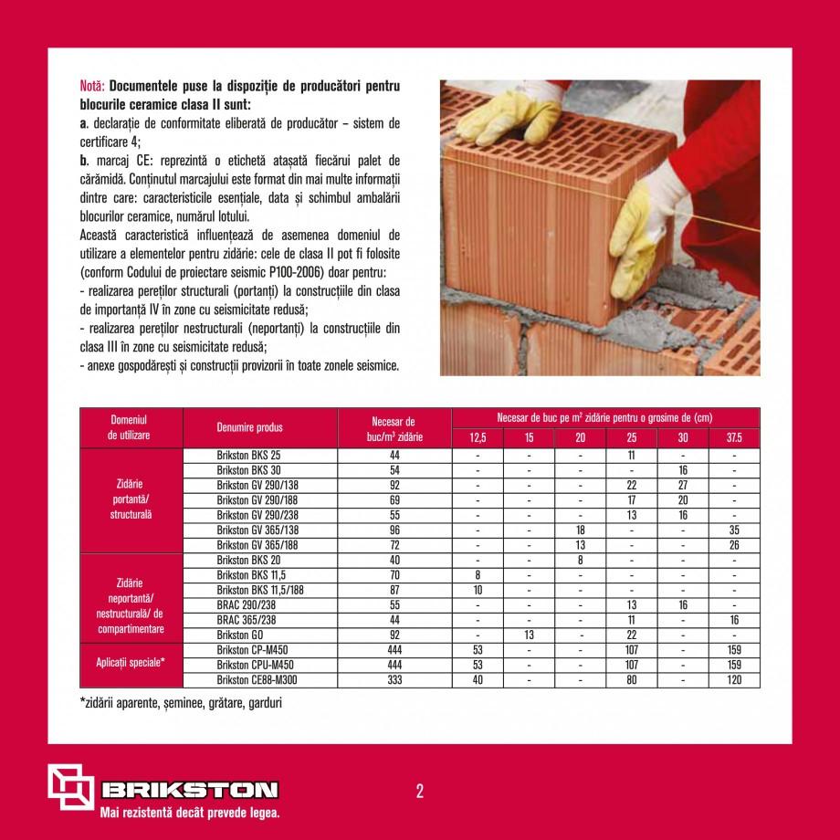 Pagina 4 - Ghid de montaj caramizi BRIKSTON CV D 170, CV D 210, CV D170/290, GO, CF 63 MODEL 01, BKS...