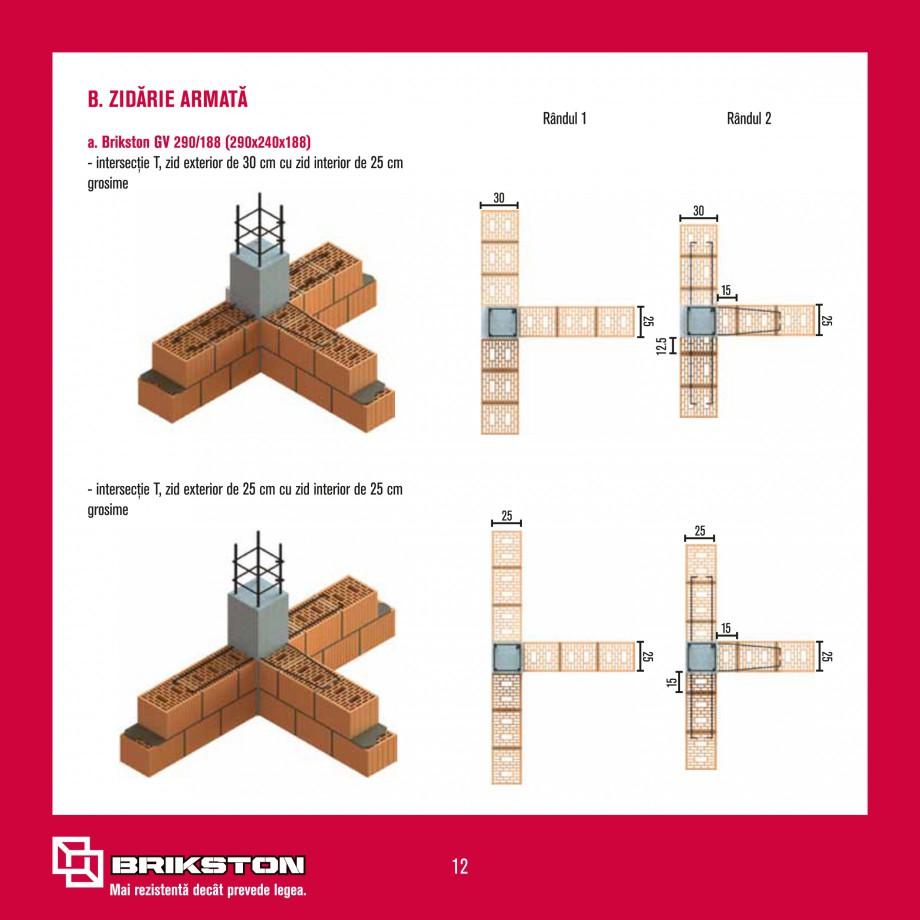 Pagina 14 - Ghid de montaj caramizi BRIKSTON CV D 170, CV D 210, CV D170/290, GO, CF 63 MODEL 01,...
