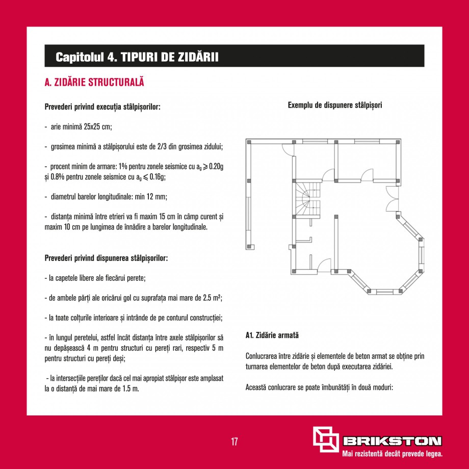 Pagina 19 - Ghid de montaj caramizi BRIKSTON CV D 170, CV D 210, CV D170/290, GO, CF 63 MODEL 01,...