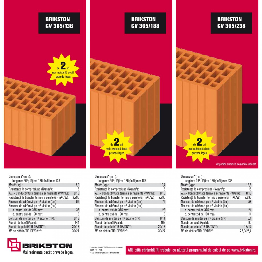 Pagina 8 - Blocuri ceramice pentru zidarie BRIKSTON CV D 170, CV D 210, CV D170/290, GO, CF 63 MODEL...