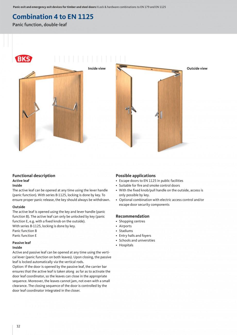 Active Leaf Door Definition