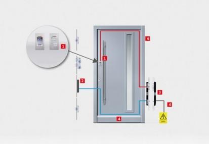 Sisteme electronice de control acces / CONTROL ACCES CU AMPRENTA