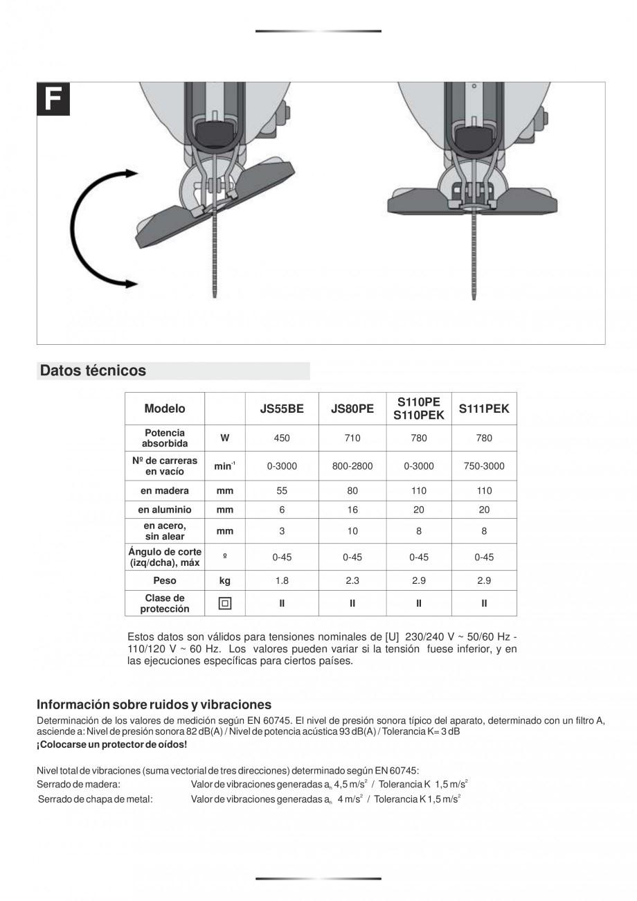 Pagina 5 - Fierastraie electrice - Manual utilizare STAYER S 110PE, JS 80 PE Instructiuni montaj,...