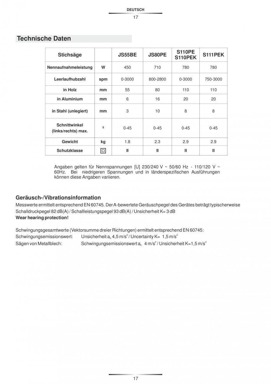 Pagina 22 - Fierastraie electrice - Manual utilizare STAYER S 110PE, JS 80 PE Instructiuni montaj,...