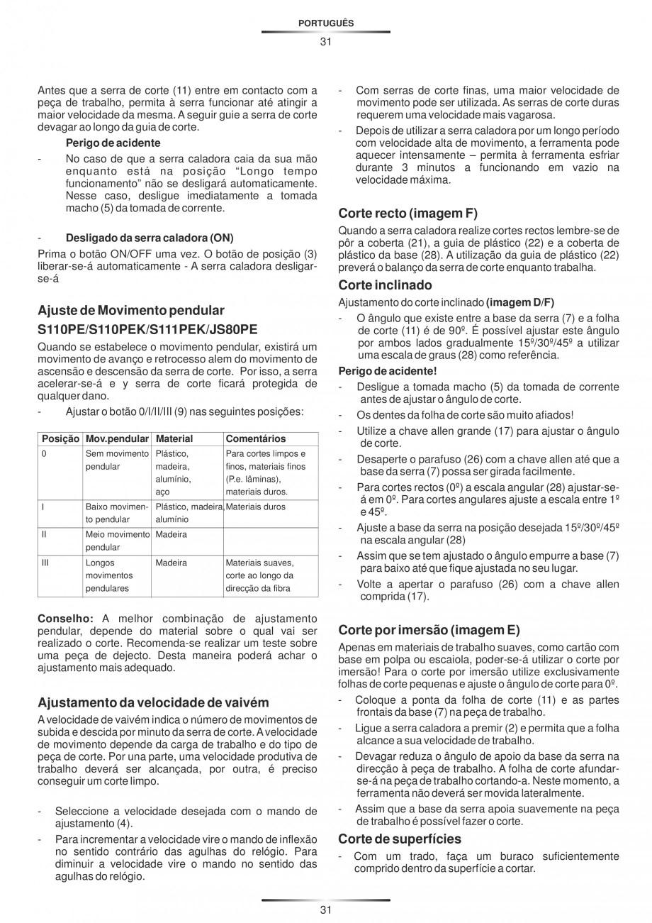 Pagina 36 - Fierastraie electrice - Manual utilizare STAYER S 110PE, JS 80 PE Instructiuni montaj,...
