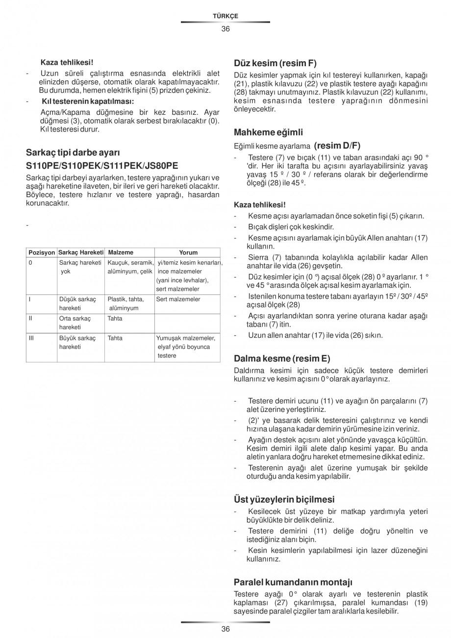 Pagina 41 - Fierastraie electrice - Manual utilizare STAYER S 110PE, JS 80 PE Instructiuni montaj,...