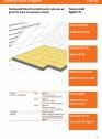 Pardoseala flotanta izolanta pentru plansee pe grinzi de lemn sau plansee masive_Rigidur®PS - 7.07.00