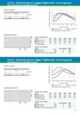 Varianta de placare cu Rigips® Rigiton 6/18 - 12,5 mm grosime - 4.07.21 RIGIPS