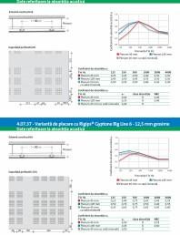 Varianta de placare cu Rigips® Gyptone Big Quattro 47 - 12 5 mm grosime - 4