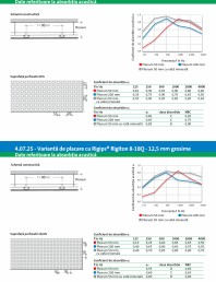 Varianta de placare cu Rigips® Rigiton 12-25Q - 12,5 mm grosime - 4.07.25
