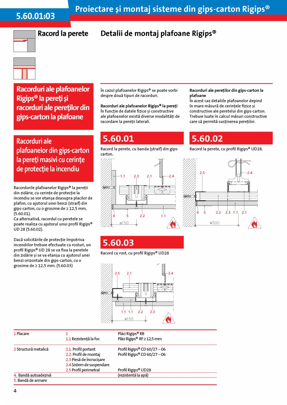 Pagina 4 - Proiectare si montaj sisteme din gips-carton - Plafoane Rigips Saint-Gobain Rigips...