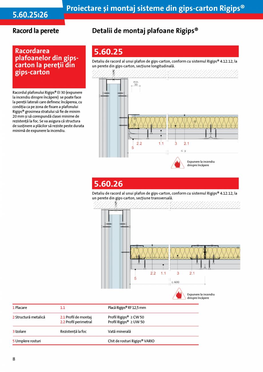 Pagina 8 - Proiectare si montaj sisteme din gips-carton - Plafoane Rigips Saint-Gobain Rigips...