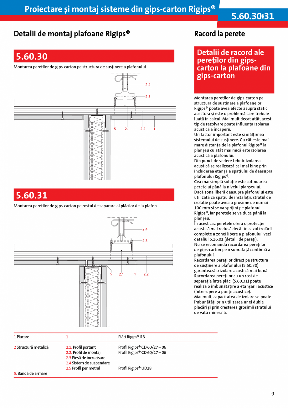 Pagina 9 - Proiectare si montaj sisteme din gips-carton - Plafoane Rigips Saint-Gobain Rigips...