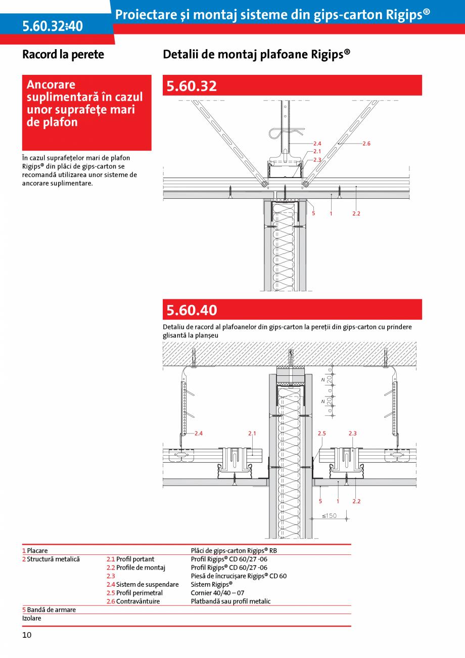 Pagina 10 - Proiectare si montaj sisteme din gips-carton - Plafoane Rigips Saint-Gobain Rigips...