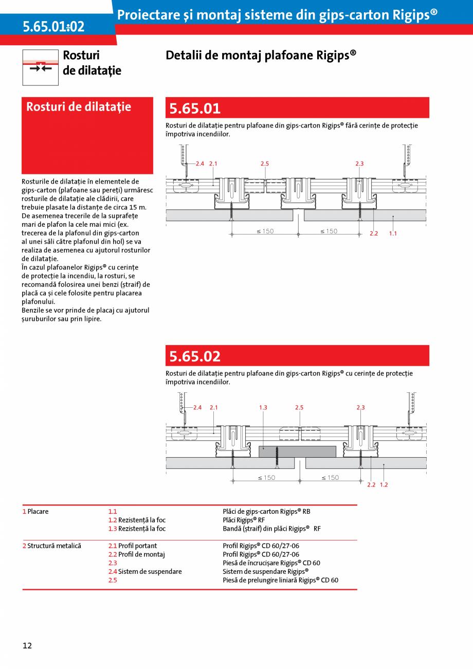 Pagina 12 - Proiectare si montaj sisteme din gips-carton - Plafoane Rigips Saint-Gobain Rigips...