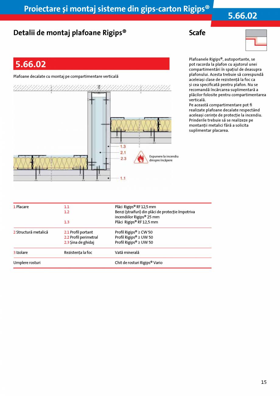Pagina 15 - Proiectare si montaj sisteme din gips-carton - Plafoane Rigips Saint-Gobain Rigips...