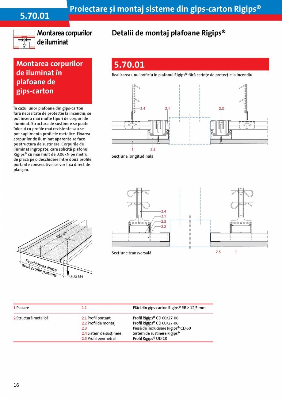 Pagina 16 - Proiectare si montaj sisteme din gips-carton - Plafoane Rigips Saint-Gobain Rigips...