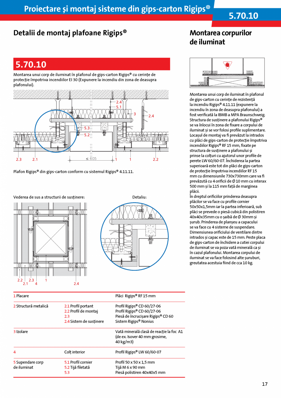 Pagina 17 - Proiectare si montaj sisteme din gips-carton - Plafoane Rigips Saint-Gobain Rigips...
