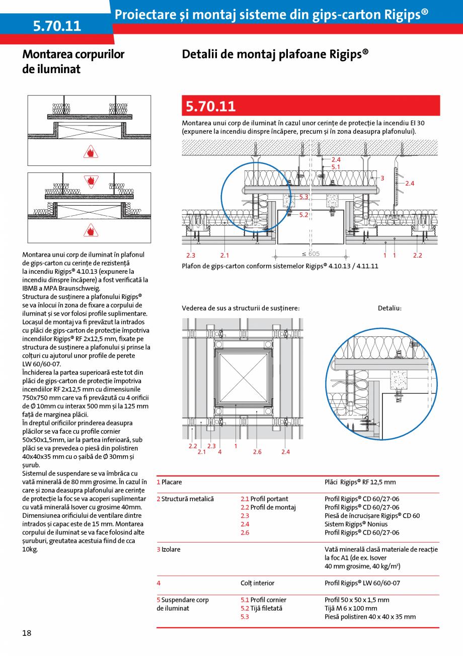 Pagina 18 - Proiectare si montaj sisteme din gips-carton - Plafoane Rigips Saint-Gobain Rigips...