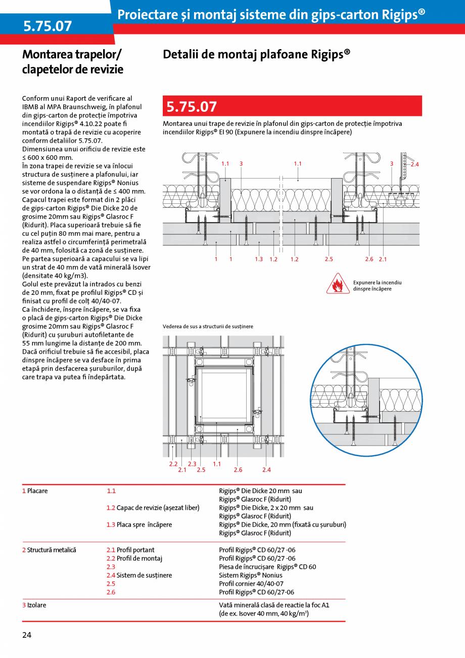 Pagina 24 - Proiectare si montaj sisteme din gips-carton - Plafoane Rigips Saint-Gobain Rigips...