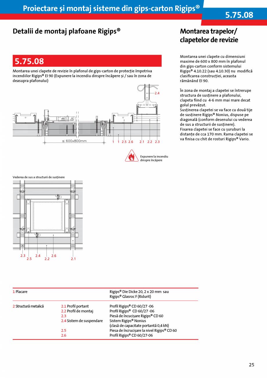 Pagina 25 - Proiectare si montaj sisteme din gips-carton - Plafoane Rigips Saint-Gobain Rigips...