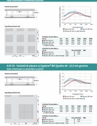Plafon fals structură dubla CD-UD suspendat Gyptone® BIG Quattro 42,46 - 4.07.31-35