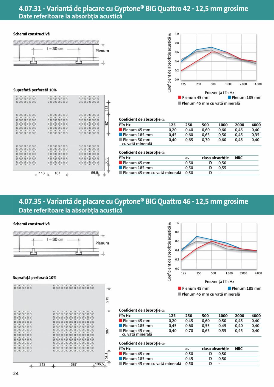 Pagina 1 -  Plafon fals structură dubla CD-UD suspendat Gyptone® BIG Quattro 42,46 - 4.07.31-35...