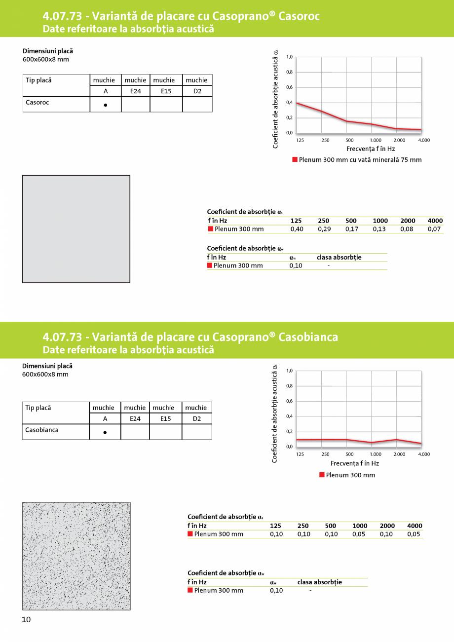 Pagina 6 - Plafoane false demontabile pe structura metalică din profile T cu placi casetate - 4.07....