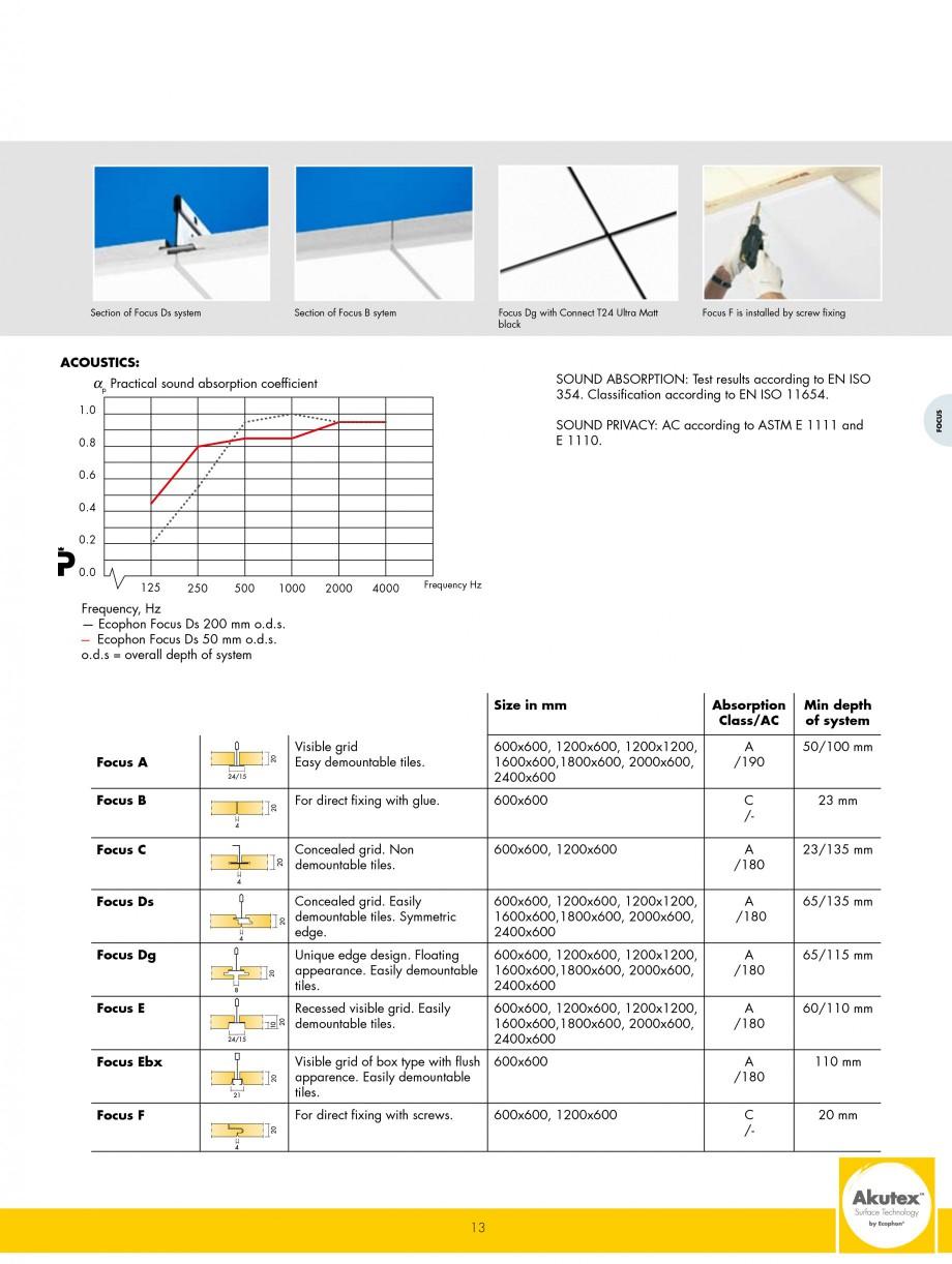 Pagina 13 - Plafoane casetate ECOPHON Ecophon Catalog, brosura Engleza  •• ••• ••• ...