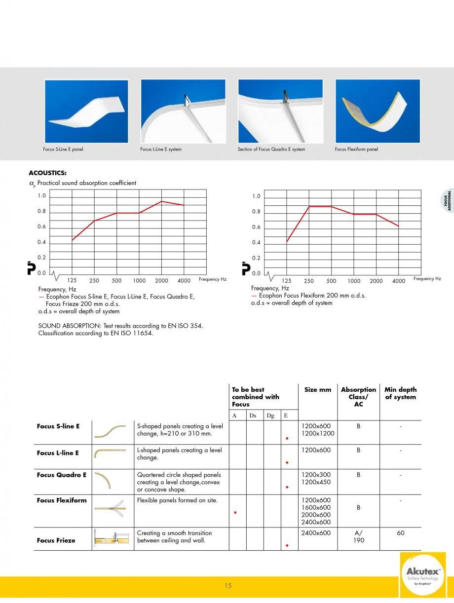 Pagina 15 - Plafoane casetate ECOPHON Ecophon Catalog, brosura Engleza tal  MASTER  Sound...