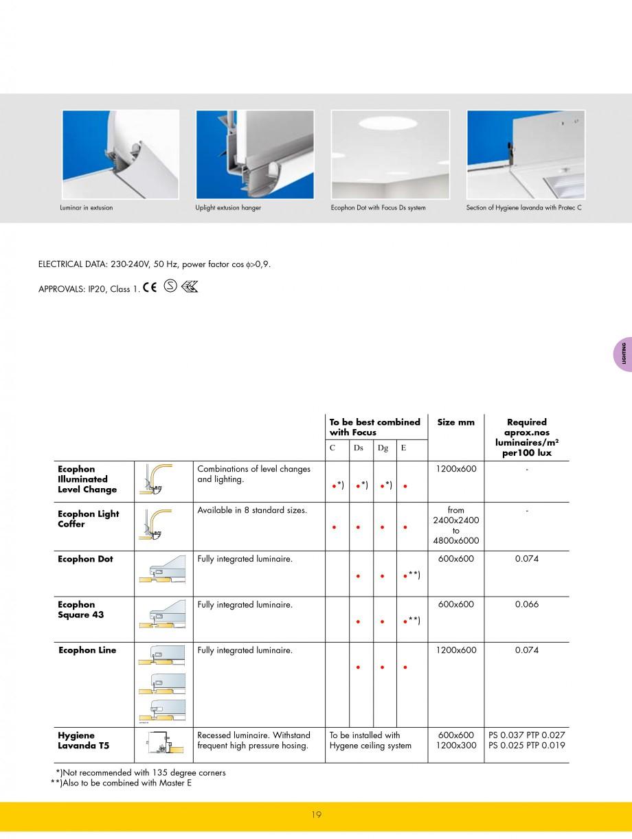 Pagina 19 - Plafoane casetate ECOPHON Ecophon Catalog, brosura Engleza e ceiling perimeter are...
