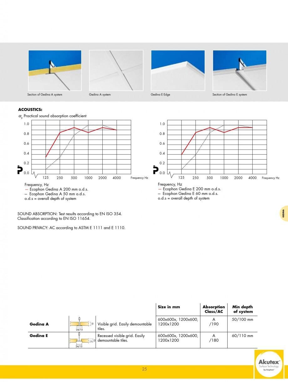 Pagina 25 - Plafoane casetate ECOPHON Ecophon Catalog, brosura Engleza d for Ecophon ceilings with ...