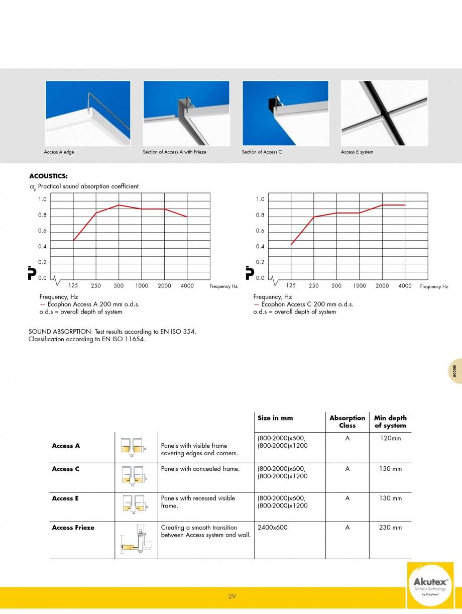 Pagina 29 - Plafoane casetate ECOPHON Ecophon Catalog, brosura Engleza quency, Hz — Ecophon...