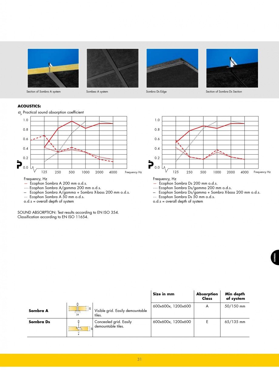Pagina 31 - Plafoane casetate ECOPHON Ecophon Catalog, brosura Engleza tem  Combison Duo E system  ...