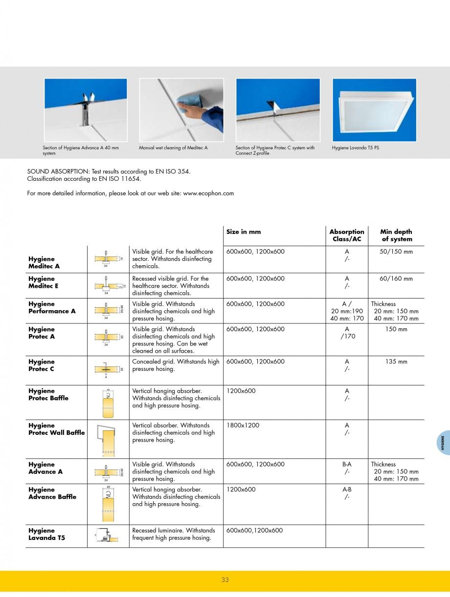 Pagina 33 - Plafoane casetate ECOPHON Ecophon Catalog, brosura Engleza  1000 2000 4000 Frequency Hz...