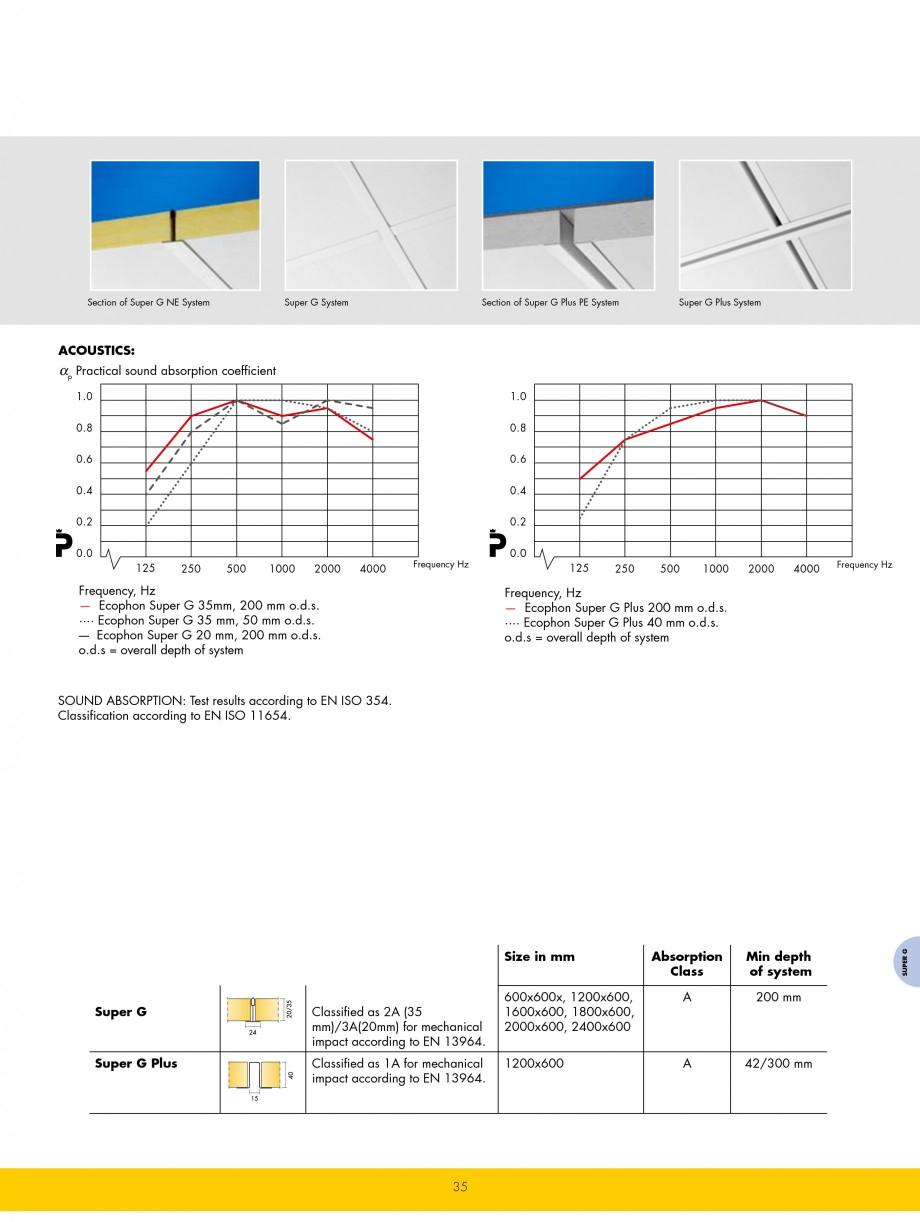 Pagina 35 - Plafoane casetate ECOPHON Ecophon Catalog, brosura Engleza grid. Easily demountable...