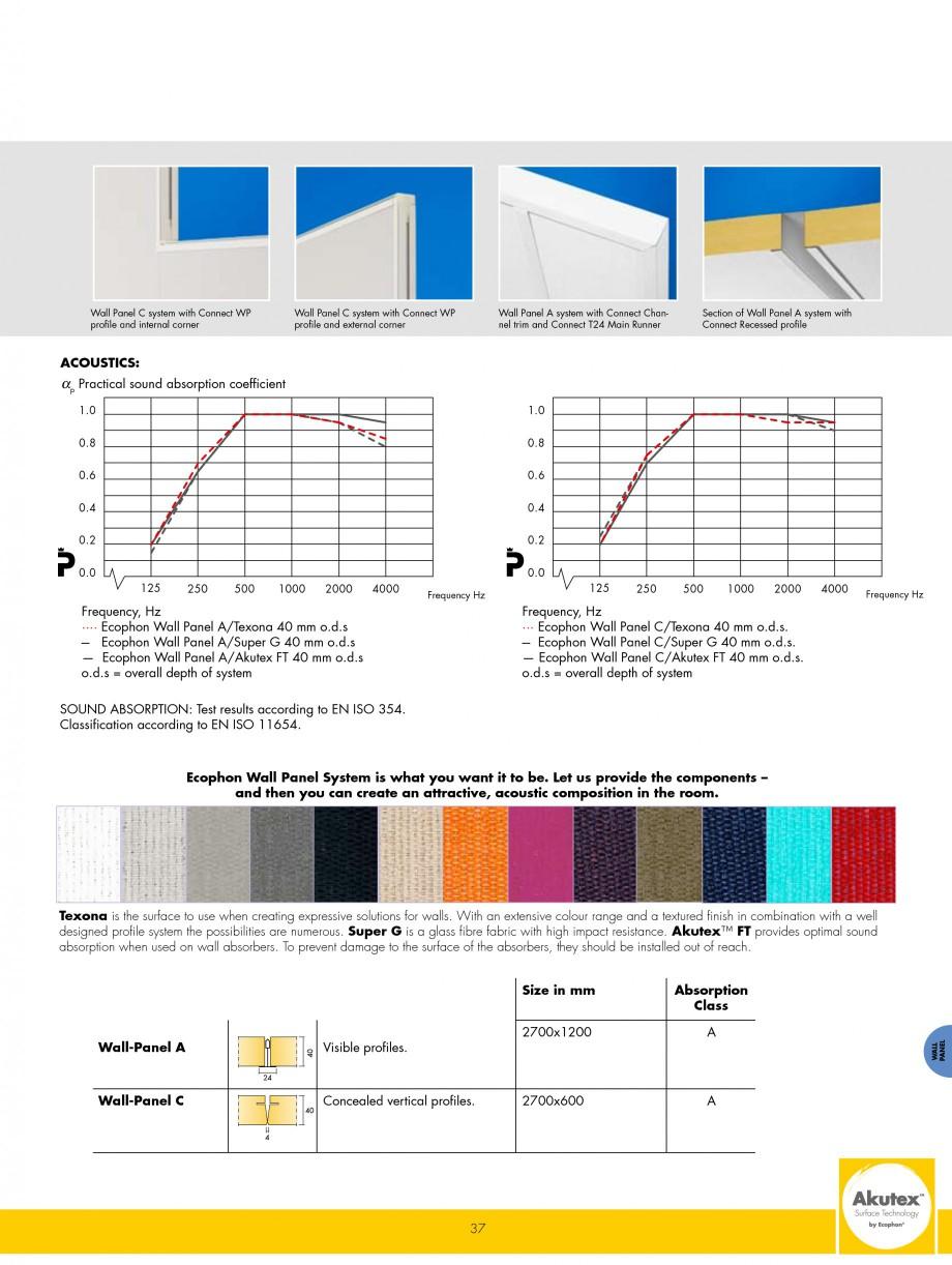 Pagina 37 - Plafoane casetate ECOPHON Ecophon Catalog, brosura Engleza  mm  Access Frieze  A  230...