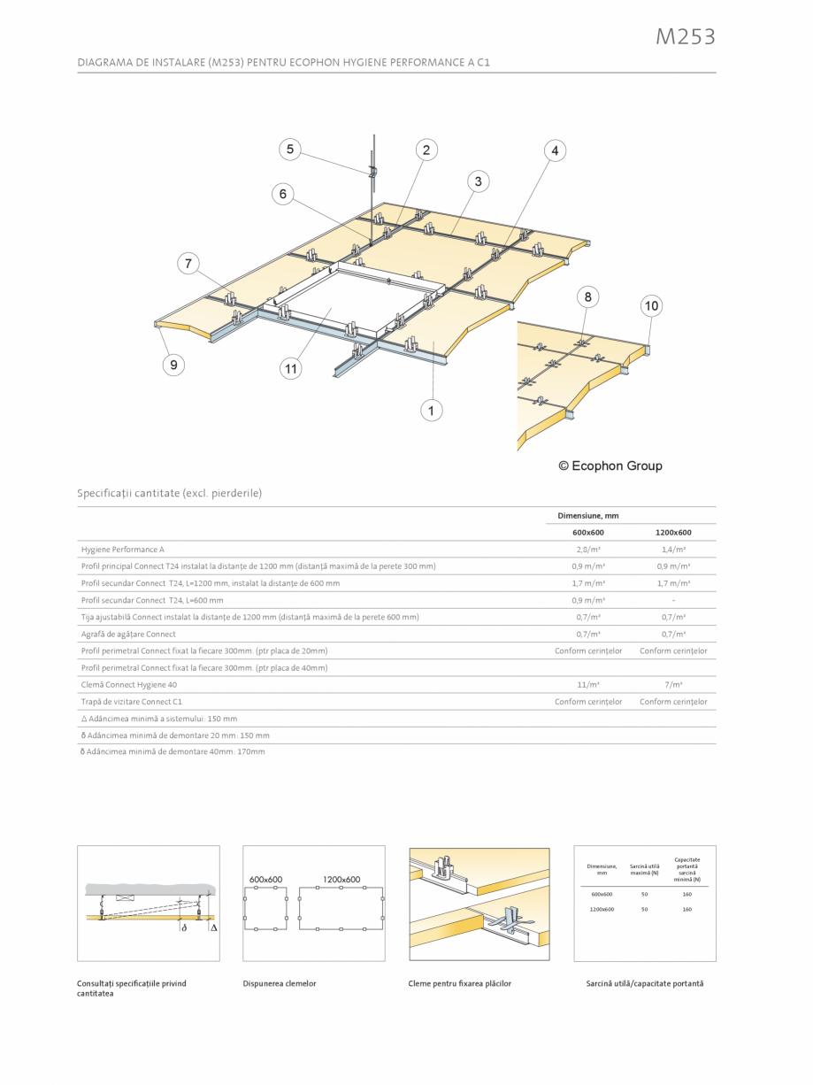 Pagina 2 - Sistem de plafon fonoizolant - Ecophon Hygiene Performance ECOPHON Fisa tehnica Romana...
