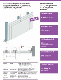 Tencuiala uscata structura metalica independenta UW-CW 50 75 100 125- Glasroc® F - 3 80 12c