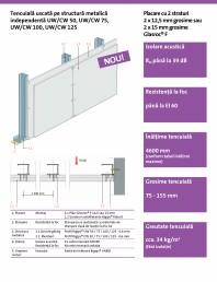 Tencuiala uscata structura metalica independenta UW-CW 50 75 100 125 - Glasroc® F - 3 80