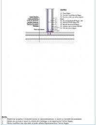 Detaliu de legatura la pardoseala sapa flotanta cu rost de dilatatie - Varianta 1 Perete cu
