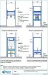Suporti prefabricati inglobati in peretii de instalatii sanitare pentru montajul obiectelor sanitare Saint-Gobain Rigips - Rigidur
