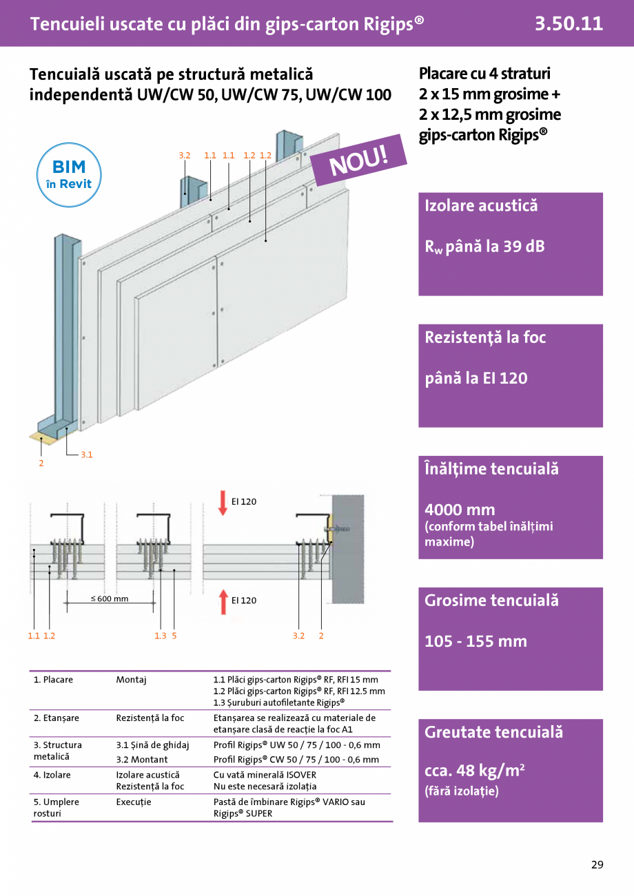 Pagina 1 - Tencuiala uscata structura metalica independenta UW-CW 50, 75, 100 - Rigips® - 3.50...